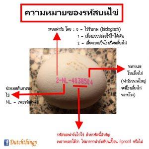 ความหมายของรหัสบนไข่